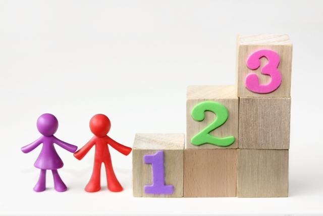 伸びる子に育てる第二の秘訣は「持続する力をつけること」